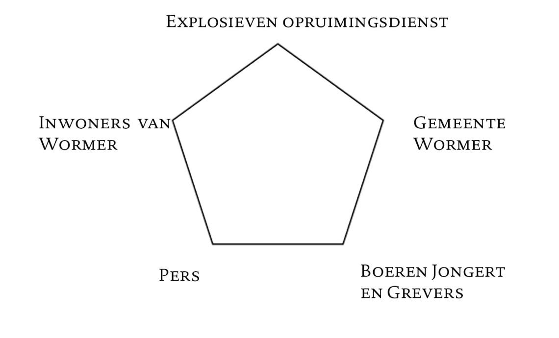 Vijfhoek Wormer